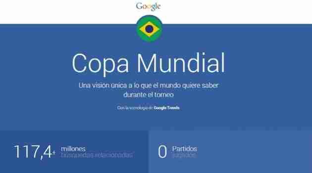 google-trends-copa-mundial
