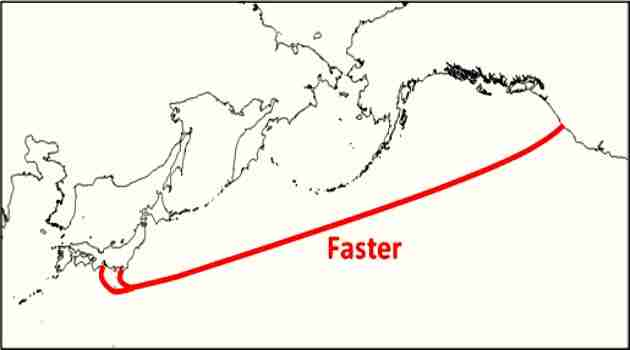 Faster ruta
