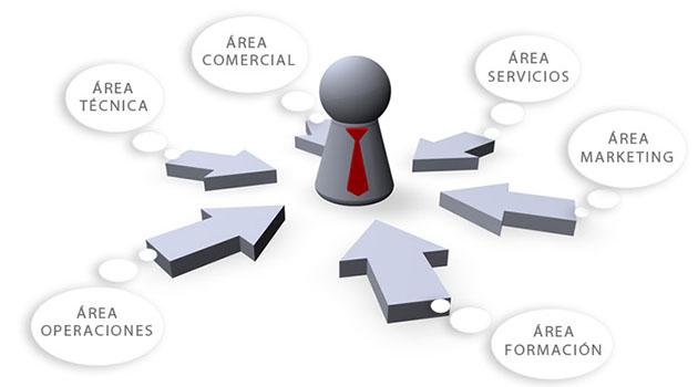 sistemas-de-un-negocio