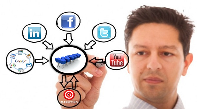 Cómo usar el marketing a través de las redes sociales